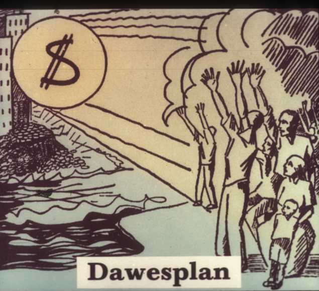 The Dawes Plan, 1924 / The Young Plan, 1929 - History 12